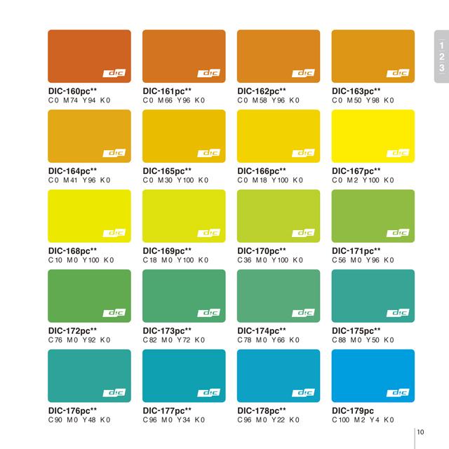 DIC カラーガイド プロセスカラーノート チャート部分