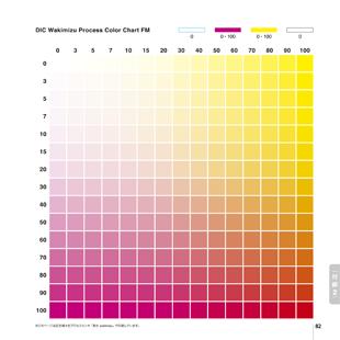 dic カラー チャート